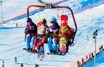 Popular Ski Resorts around Xian